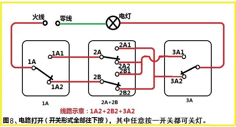 图8、电路打开(开关形式全部往下按),其中任意按一开关都可关灯。.jpg