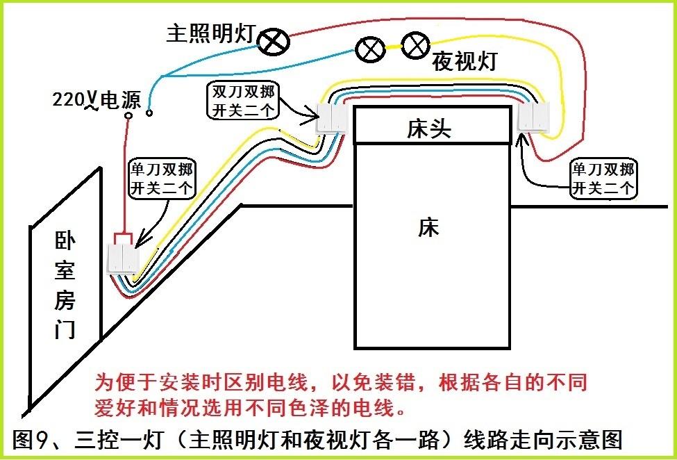 图9、三控一灯(主照明灯和夜视灯各一路)线路走向示意图.jpg